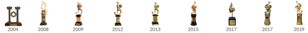 IDT awards